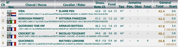 fontainebleau results 2014