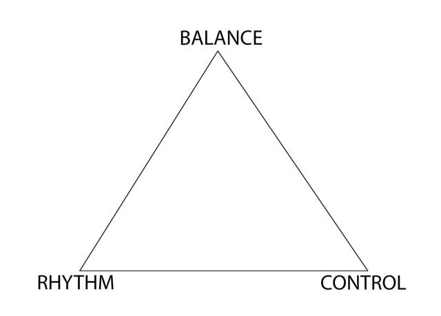 FW pyramid