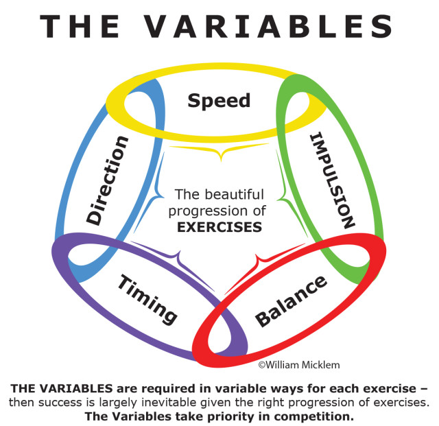 The variables 10x15