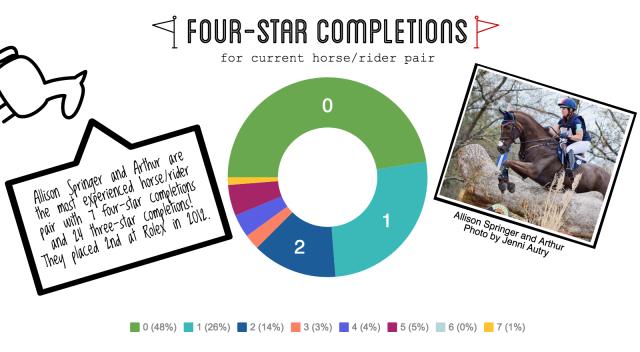 2016 rolex stats rolex compl