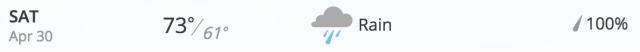 Weather.com screenshot.