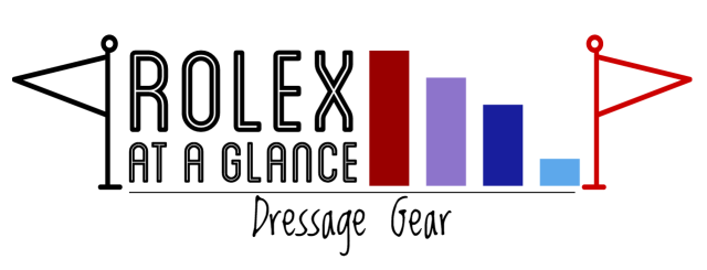 Rolex at a glance dressage gear
