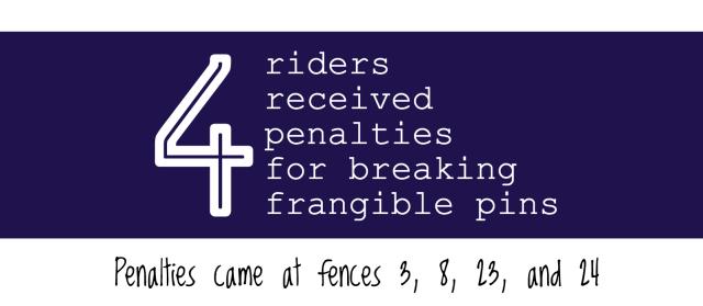 2016 rolex stats XC frangible pin