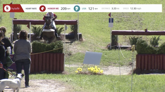 Who Had the Lowest Heart Rate at the Carolina CCI4*-S Finish